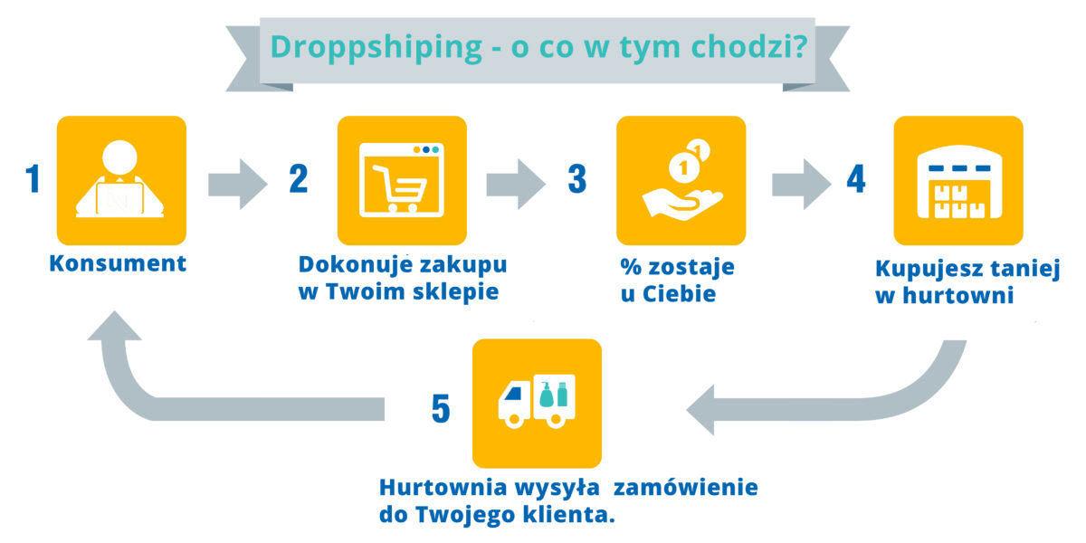 infografika_aip_pl-01